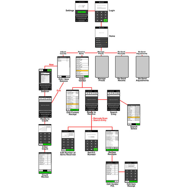 Software Gui Design Thayer Demay